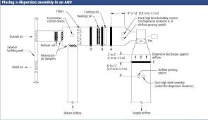 diagram of humidifier diagram more maps, diagram and concept Humidifier Wiring Diagram schematic of a duct layout with potential options for humidifier location humidifier wiring diagram to furnace