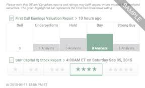 Stock Quotes Charts More Investing At Td