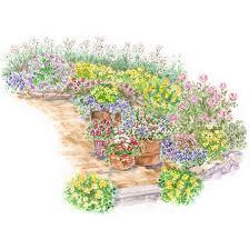 Surprising Cottage Garden Ideas Uk 61 In Home Decorating Ideas Cottage Garden Plans