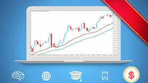 Techniques Of A Professional Commodity Chart Analyst Advanced Swing Trading Strategy Forex Trading Stock Trading