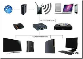 home network diagram router & switch technical gadgets basic home network diagram at Diagram Of Home Network With Router