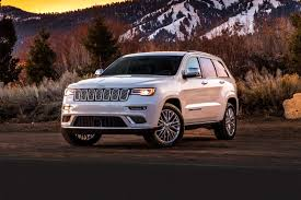2018 Jeep Grand Cherokee Review, Trims, Specs and Price - CarBuzz
