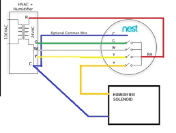 lennox humidifier wiring diagram wiring diagram for nest thermostat the wiring diagram nest thermostat wiring diagram trailer wiring diagram wiring