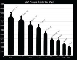 Gas Cylinder Size Chart Welding Gas Tank Sizes Dbazaar Co
