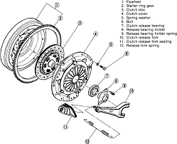 Subaru forester engine size further onity ht24 parts manual besides 1997 mitsubishi mirage wiring diagram together