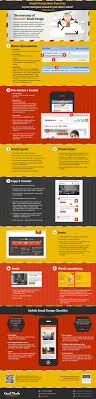 Email Design Checklist The Commandments Of Email Newsletter Design An