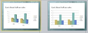 Tips For Turning Your Excel Data Into Powerpoint Charts