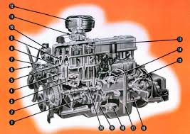 restoring cornelia truck facts silver diamond silver diamond 220 engine