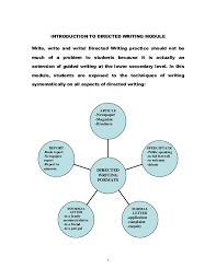 guidelines on writing english essays spm 6 directed writing 7