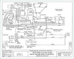 2004 ez go wiring diagram wiring diagrams ezgo wiring diagram for 98 wiring diagram library 2004 dodge wiring diagram 1998 ezgo wiring diagram