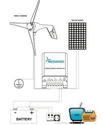 neswind 12 24v 650w hybrid wind solar charge controller tesup neswind 12 24 volt 650 watt hybrid charge controller specifications · 12 volt 300 watt wind turbine