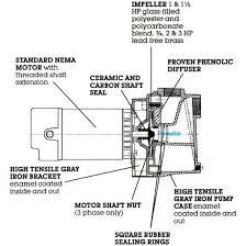 brass impeller qp30 sprinkler pump 20603b000k impeller qp30 sprinkler pump