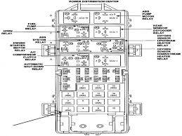 2004 wrangler fuse diagram diagram base 2002 Jeep Wrangler Fuse Box 97 Jeep Wrangler Fuse Box Location