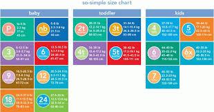Carter Size Chart Cm Carter Size Chart Toddler Clothing