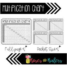 Full Page And Pocket Sized Multiplication Charts Freebie By