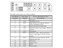 ford escape 2006 amp fuse box location questions & answers (with 2002 Ford Escape Fuse Box b4a02e5 jpg 2002 ford escape fuse box diagram