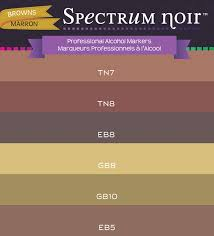The Cookie Companion Color Charts Color Charts Spectrum Noir Colouring System From Crafters
