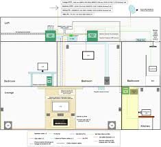 kitchen wiring diagram simple wiring diagram site kitchen electrical wiring wiring diagrams best kitchen outlet requirements kitchen wiring diagram