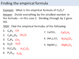empirical formula and molecular formula calculations gcse 9 1 by chemistryteacher001 teaching resources tes