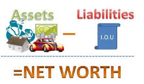 What Is Networth What Is Your Networth We Are The Living
