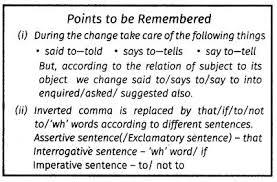 Cbse Class 7 English Grammar Narration Learn Cbse