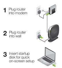similiar belkin wireless router setup diagram keywords belkin wireless router wiring diagram belkin pictures all the