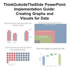 Presenting Financial Information Visually In Powerpoint Think