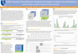 Science Research Posters Poster Gallery Phd Posters