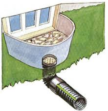 window well drainage. Basement Window Well Drainage Prevents Rainwater From Seeping Down The Foundation Wall And Entering Basement. This Is Accomplished By Running A Length