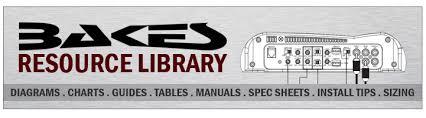 bakes resource library bakes resource library header