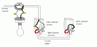 wiring a 3 way light switch diagram wiring diagram 3 way switch wiring electrical 101
