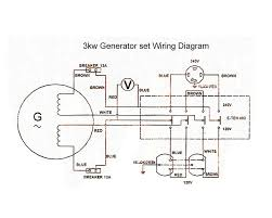 wiring diagram frightening generator and electrical schematics image Electric Generator Diagram full size of how to wire up 3 phase generator generator control panel diagram single phase