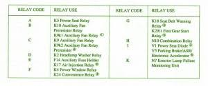 schematic volt mercedes explanation fuse box year 1986 1992 w124 fuse box mercedes 1986 1992 w124 etm diagram fuse