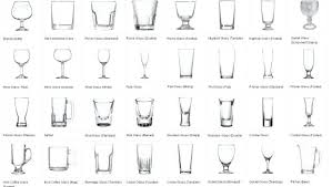 Types Of Drinking Glasses Chart Bar Glassware Chart Creepingthyme Info