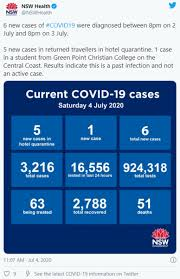 Victoria announces nine covid vaccine hubs across the state the first priority vaccinations will be administered at nine public hospitals in melbourne and regional victoria. Coronavirus Australia Live News Melbourne Public Housing Units In Hard Lockdown As Victoria Cases Surge Abc News