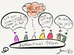 Disadvantages Of Teamwork Advantages Disadvantages Information By The Week