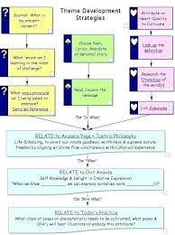 class register template yoga class template