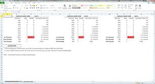 Access Personnel Database Template Employee Database Excel Template Attendance Spreadsheet Tracker