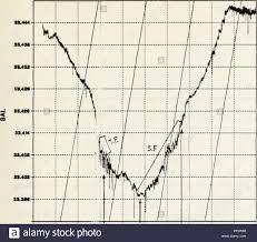 Ijm Organization Chart Ijm Stock Photos Ijm Stock Images Alamy