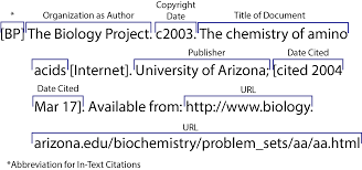 Cse Bibliography Annotated Bibliography Annotated Bibliography