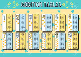 11 20 Tables Chart Addition Tables Chart With Blue And Yellow Stars Background Illustration