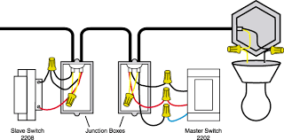 wiring diagram for single pole dimmer switch wirdig