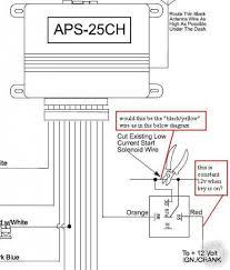 audiovox keyless entry wiring diagrams little wiring diagrams command start wiring diagram at Command Start Wiring Diagram