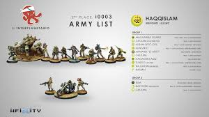 infinity list. 2nd interplanetary 3rd classified player\u0027s commented army list infinity