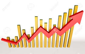 Economic Chart Economic Chart