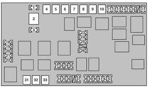 lexus gx 470 fuse box diagram wiring diagrams best lexus gx470 2003 2004 fuse box diagram auto genius 2002 lexus es300 engine diagram lexus gx 470 fuse box diagram
