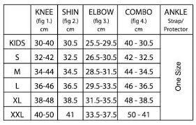 Fuse Protection Size Guide Skatepro