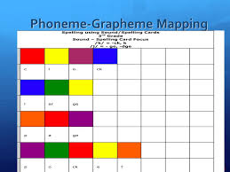 Phonemes And Graphemes Chart Dr Mary E Dahlgren Sound Spelling Cards C