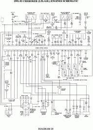 2014 Jeep Wrangler Horn Wiring 98 Jeep Wrangler Wiring Diagram