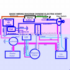 gy6 wiring harness solidfonts 150cc gy6 engine wiring harness diagram detailed